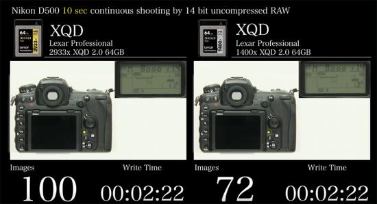 Lexar-XQD-Professional-2933x-XQD-2.0-64GB-vs-Lexar-XQD-Professional-1400x-XQD-2.0-64GB