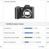 Nikon D5 vs Leica SL vs Canon EOS 1Dx comparison