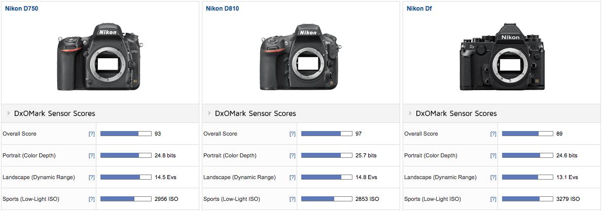 Nikon-D750-vs-Nikon-D810-vs-Nikon-Df-comparison