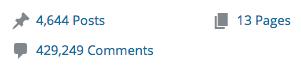 NikonRumors.com is 8 years old today