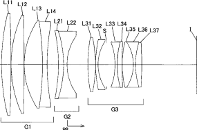 Nikon AF-S Nikkor 105mm f:1.4E ED lens patent