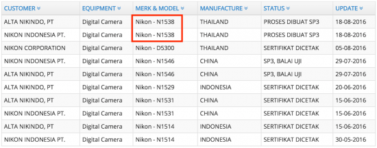 Nikon-N1538-camera-registered