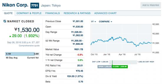 citi-time-to-buy-nikon-stock