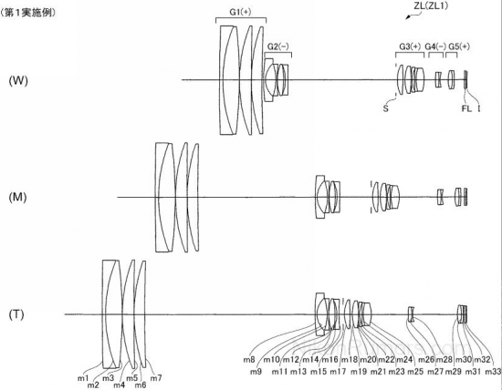 nikon-lens-patent-for-78x-zoom