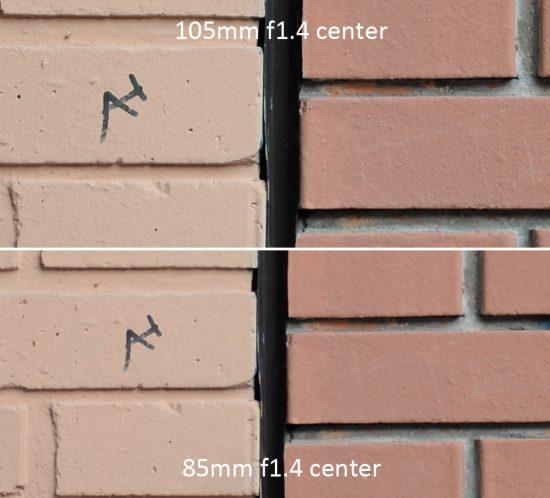 f/1.4 center