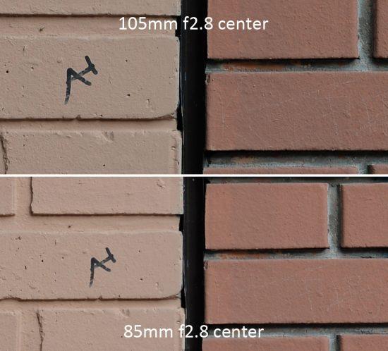 f/2.8 center
