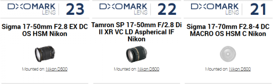 best-dx-standard-zoom-sigma-17-50mm-f2-8-ex-dc-1