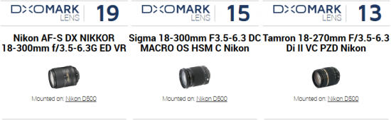 best-dx-super-zoom-nikon-18-300mm-f3-5-6-3g-ed-vr-2
