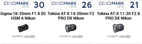 best-dx-wide-angle-zoom-sigma-18-35mm-f1-8-dc-a-2