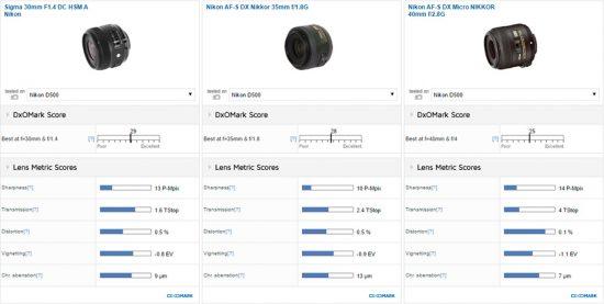 best-standard-dx-prime-sigma-30mm-f1-4-dc-hsm-a-1