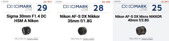 best-standard-dx-prime-sigma-30mm-f1-4-dc-hsm-a-2