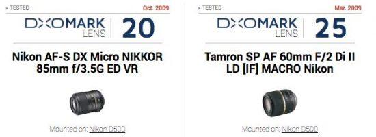 best-telephoto-dx-prime-tamron-60mm-f2-di-ii-2