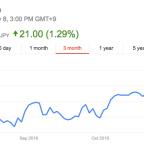 nikon-stock-price