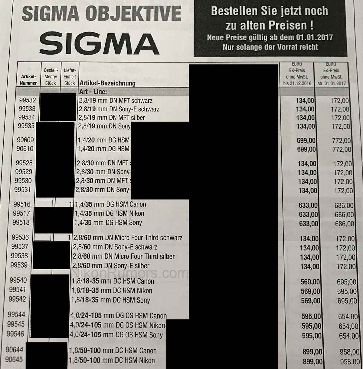 Sigma-Europe-price-increase.jpg