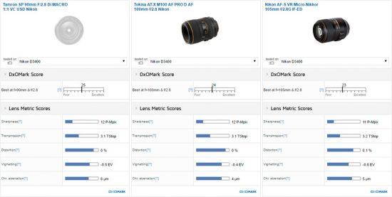 best-105-lens-for-the-nikon-d3400-dslr-camera1