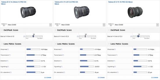 best-wide-angle-zoom-lens-for-the-nikon-d3400-dslr-camera1
