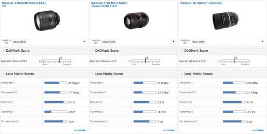nikon-af-s-nikkor-105mm-f1-4e-ed-lens-test-review1