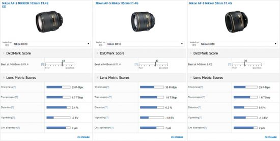 nikon-af-s-nikkor-105mm-f1-4e-ed-lens-test-review2