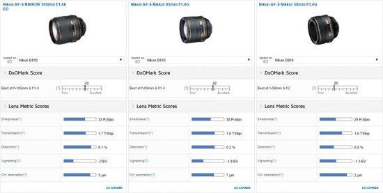 nikon-af-s-nikkor-105mm-f1-4e-ed-lens-test-review2