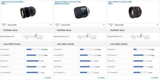 best-50mm-lens-for-the-nikon-d3400-dslr-camera1