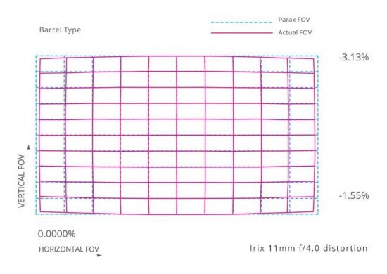 The New Irix 11mm F 4 Full Frame Lens For Nikon Dslr
