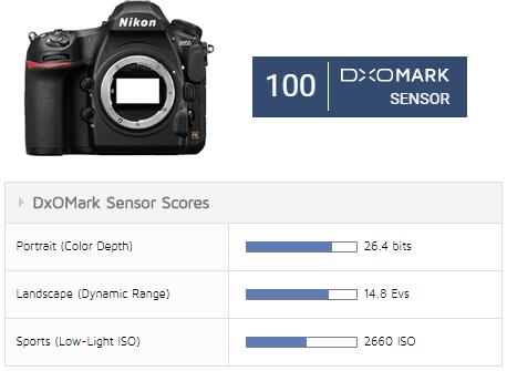 Nikon D850 DxOMark sensor review: the first DSLR to hit 100