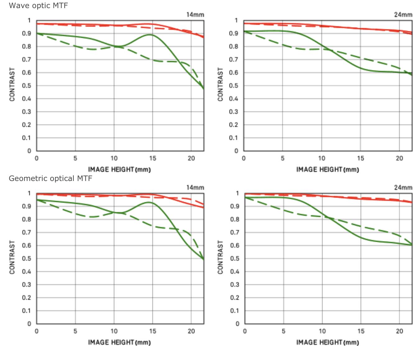 Sample decimal conversion charts hurockradio sample decimal conversion charts nvjuhfo Gallery