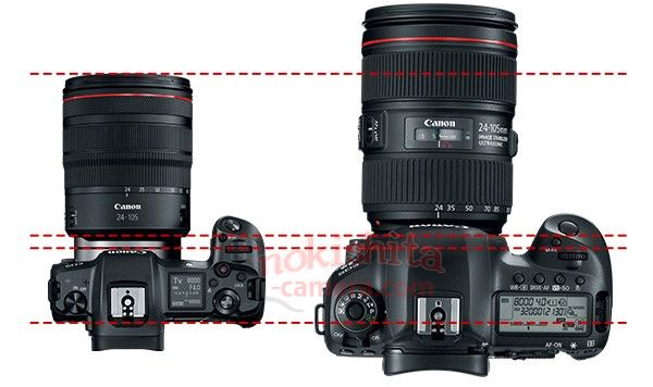 First pictures and specs of the Canon EOS R full frame mirrorless ...