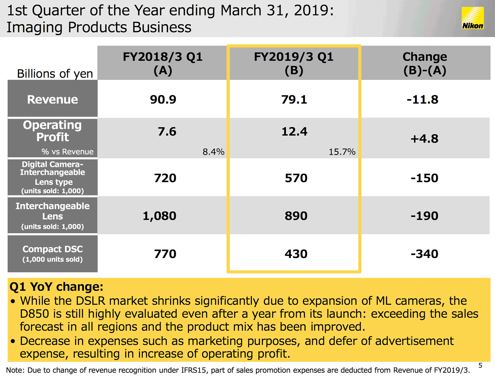 ending unit sales reporting - HD1200×915