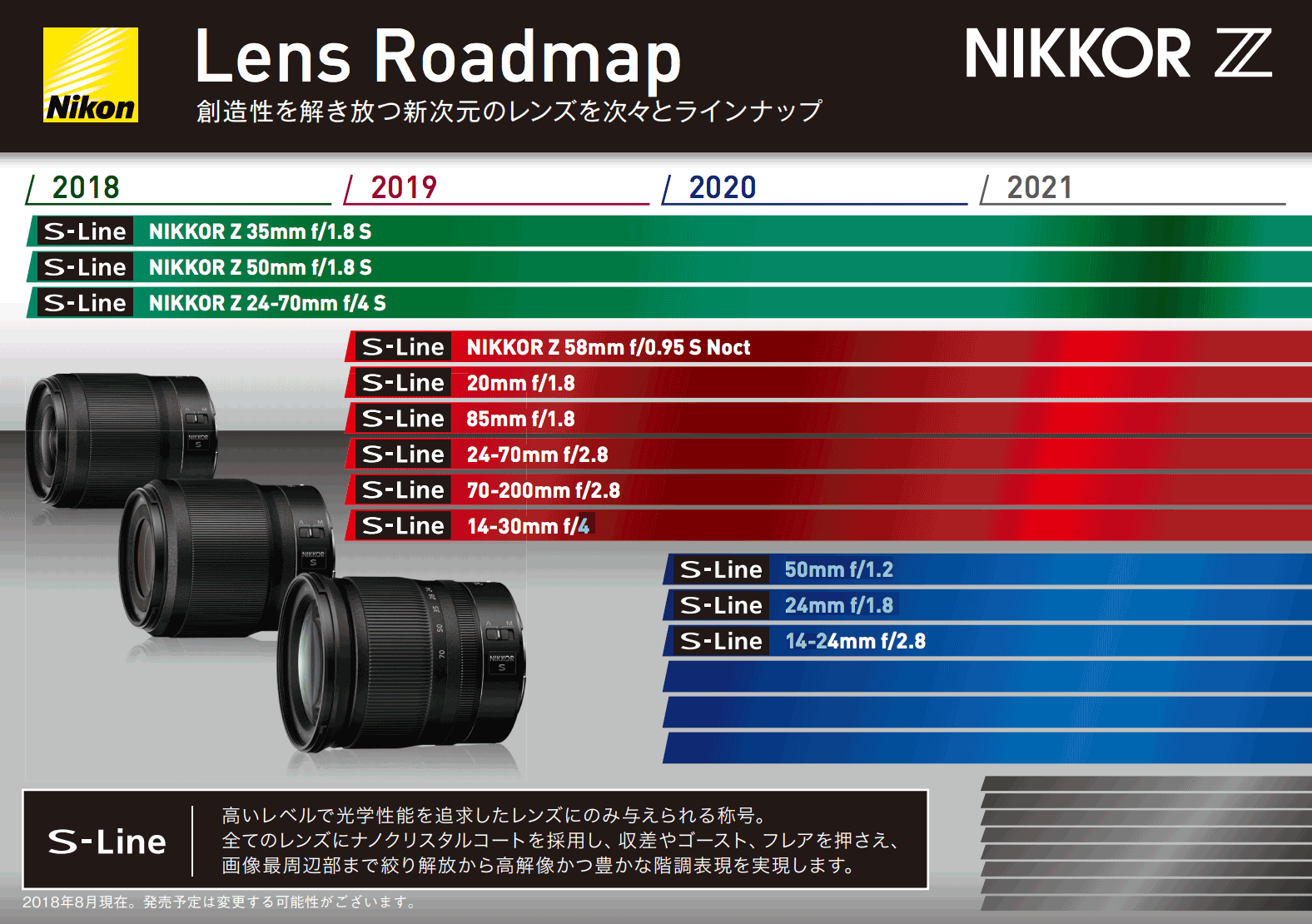 Nikon-Z-mount-Nikkor-lens-roadmap.png