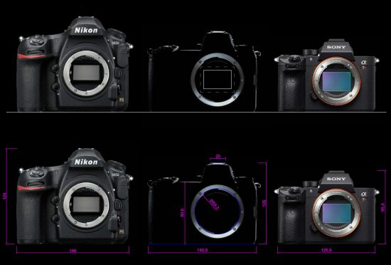 Nikon mirrorless camera dimensions © Michna