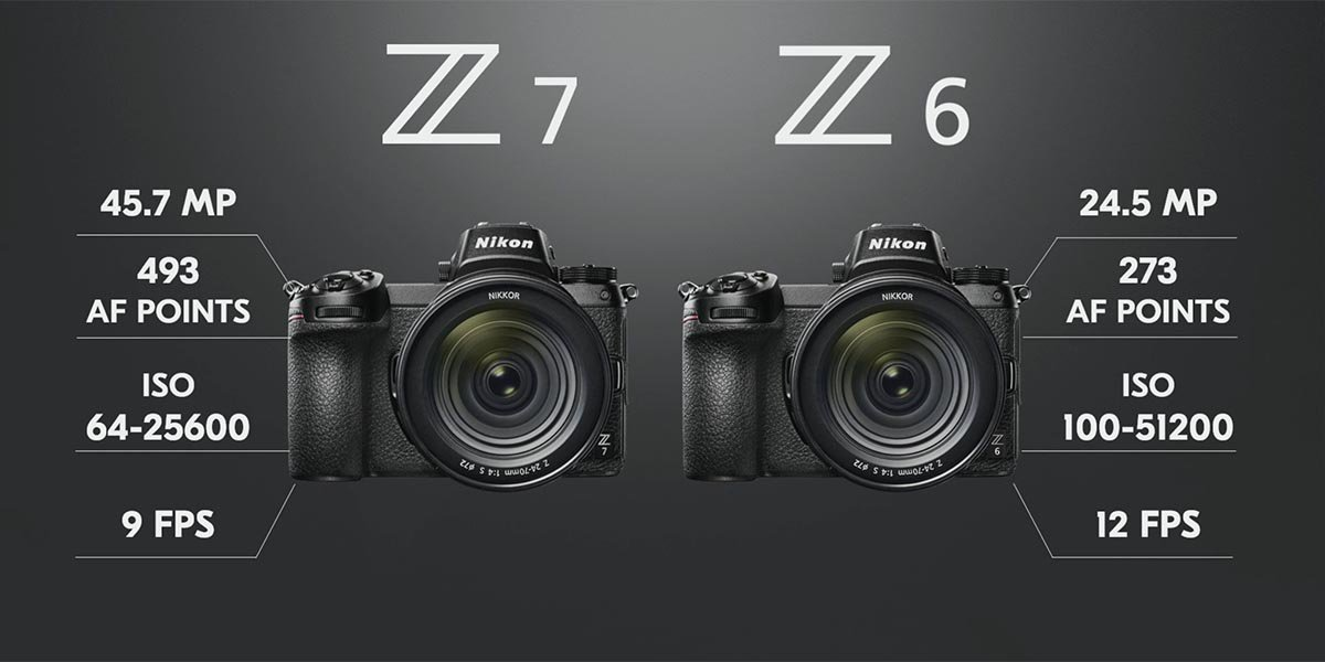 another nikon z recap nikon rumors