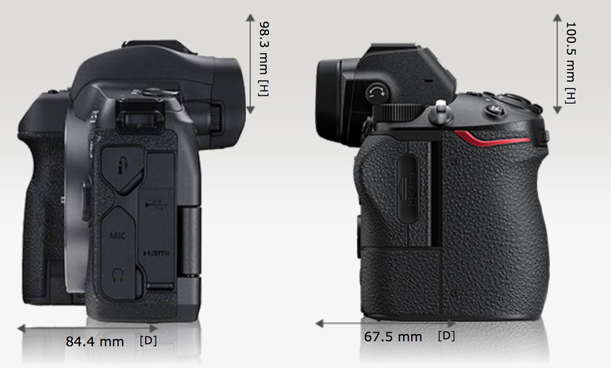 Canon R vs. Nikon Z - Nikon Rumors