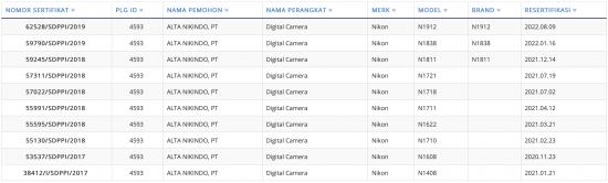 Nikon registered another (sixth) camera in Indonesia (N1834, N1845