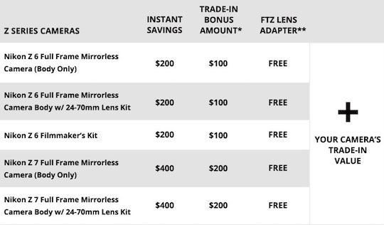 The new Nikon trade-in program in the US is now live - Nikon