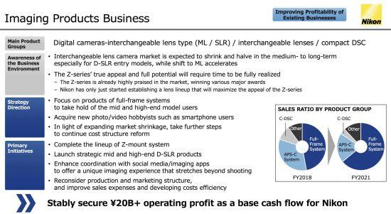 Nikon's new medium-term management plan