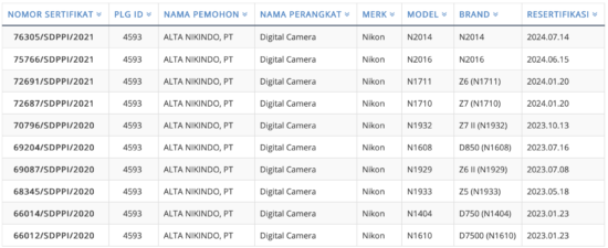 Nikon's not yet announced camera N2014 registered in Indonesia