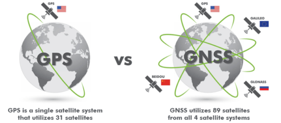 Interesting: Nikon to release a new camera with GNSS (Global Navigation Satellite System)